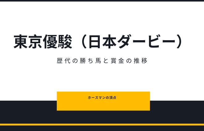 日本ダービー 賞金 推移